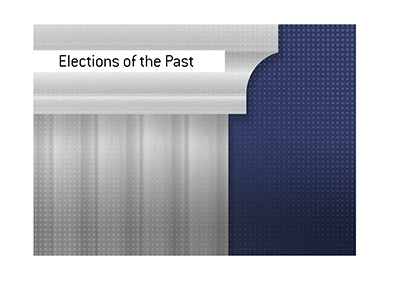 A look at history.  US presidential elections.