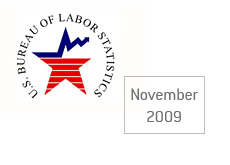 -- Bureau of Labor Statistics - Logo - November 2009 - Data --