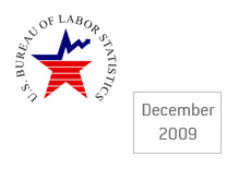 -- Bureao of  Labor Statisctics - December 2009 Unemployment Numbers --