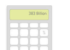 -- Calculator vector drawing showing US interest payment of 383 billion for 2009 --