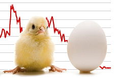 short selling - chicken or the egg question