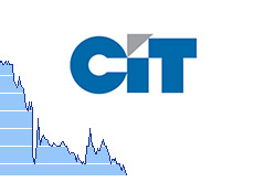 -- cit logo - 5 day graph - going down --