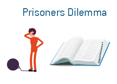 The illustration of the term Prisoners Dilemma.