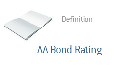 -- Definition of AA Bond Rating - Finance term --