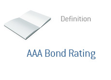 -- Finance term definition - AAA Bond Rating - What is --
