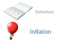 Inflation definition - Illustration
