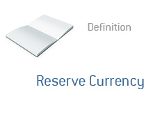 -- Financial term definition - Reserve Currency --