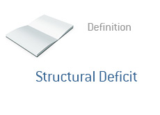 -- Finance term definition - Structural Deficit --