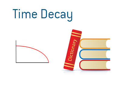 Definition of Time Decay when it comes to options trading - Financial dictionary - Illustration