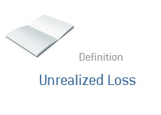 -- Definition of a term Unrealized Loss --