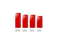 U.S. Deficit of last 4 years - Illustration