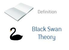 -- financial term definition - black swan theory --