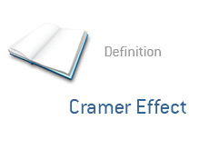 finance term definition - cramer effect --