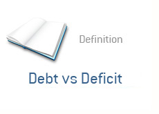 financial term definition - debt vs. deficit