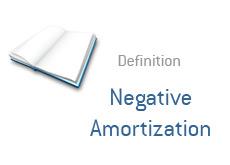 -- finance term definition - negative amortization --