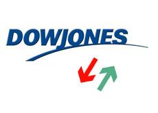 dow jones industrial - building sign - ticker