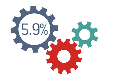 Economy Gears - Unemployment at 5,9% - Illustration - Concept - Idea