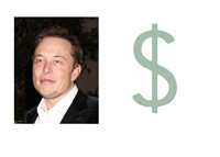 Elon Musk - Suit and Tie - Dollar Sign