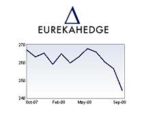graph - eurekahedge fund index - september 2008