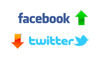 Shares of Facebook are up, Twitter down - Illustration / concept / logos / arrows