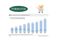 Forrester Research - Online Retail Growth - 2011