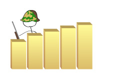 Soldier hiding behind gold bars - Illustration - Protection with gold during a recession