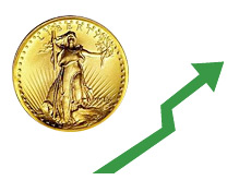 -- Prices of gold keep rising - U.S. Mint - Gold Coin --