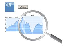 -- Goldman Sachs - 5 year chart - GS --