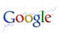 google stock price is rocketing auuuu