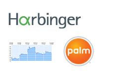 -- Company logos - PALM and Harbinger Capital --