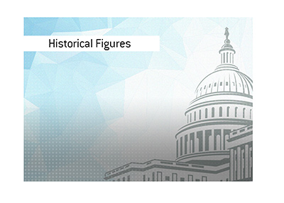 A look at the history of inaugurations in United States of America.