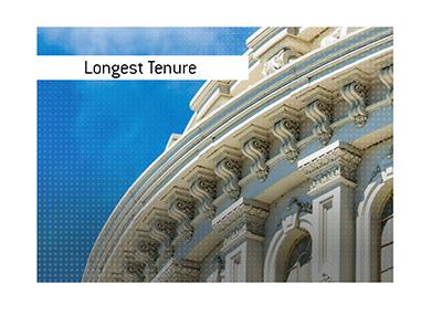 The longest ever tenure in congress.
