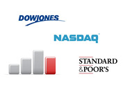Nasdaq, S&P and Dow Jones markets wilting