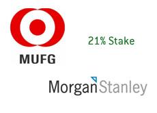 company logo mufg - morgan stanley