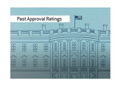 A look at the approval ratings of American Presidents of the past.