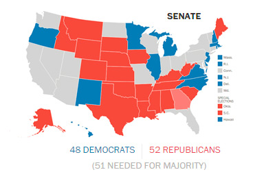 Washington Post Chart - United States Senate Predictions - November 2014