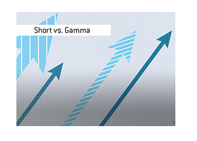 Dave explains the difference between a Short Squeeze and the Gamma Squeeze.