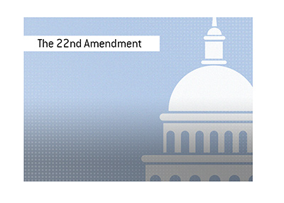 The 22nd Amendment of the Constitution has the answer to the question how many terms can a US President have.