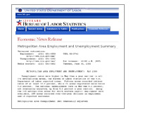 -- Metropolitan Area Employment and Unemployment Summary - bureau of labor statistics --