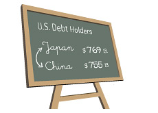 -- U.S. debt holders chalkboard - illustration --