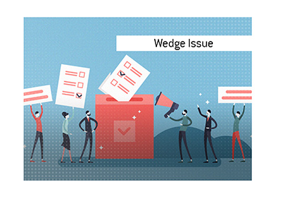 The Wedge Issue meaning defined when it comes to politics.  What is it?